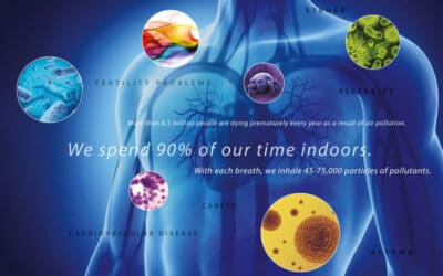 The Health Benefits Of Air Purification